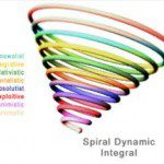 Spiral Dynamic - Astrology of 2015